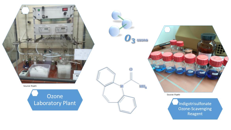 Ozone Laboratory Plant